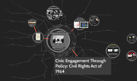 S17 Tues Civic Engagement and the Civil Rights Act of 1964