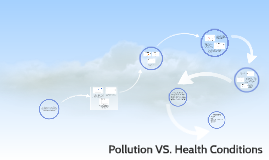 Pollution and Waste VS. Health Conditions