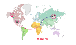 EL NAILON