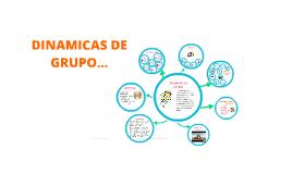 Copy of DINAMICAS DE GRUPO