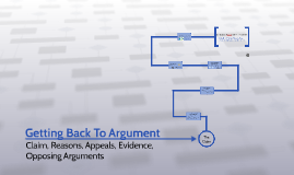 Copy of Getting Back To Argument