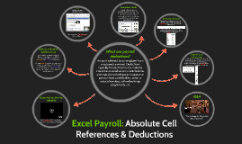 Excel Payroll: Absolute Cell References & Deductions