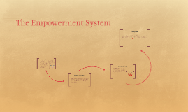 The Empowerment System
