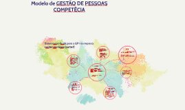 Copy of Copy of Modelo de GESTÃO DE pESSOAS