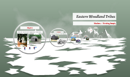 Eastern Woodland Tribes