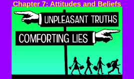 Chapter 7: Attitudes and Beliefs