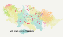 VAK and differentiation