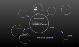 War and Suicide