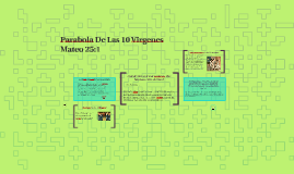 Copy of Parabola De Las 10 Virgenes