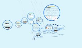 Análisis Página Web
