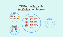 TEMA: La Terra i la tectònica de plaques