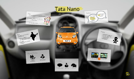 Copy of Tata Nano