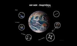 Copy of TRAJETÓRIA - HIP HOP