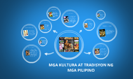 Copy of MGA KULTURA AT TRADITION NG MGA PILIPINO