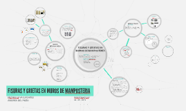 Copy of FISURAS Y GRIETAS EN MUROS DE MAMPOSTERIA
