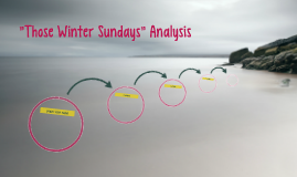 those winter sundays lesson plan