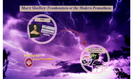 Mary Shelley: Frankenstein or the Modern Prometheus