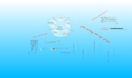 CEP 812 SIG Proposal