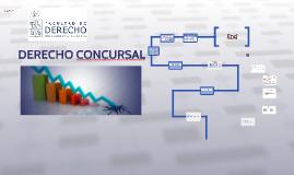 Copy of DERECHO CONCURSAL