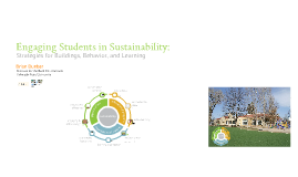 Engaging Students in Sustainability: Strategies for Buildings, Behavior, and Learning