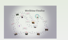 Worldview Timeline