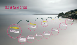 12.3 A New Crisis