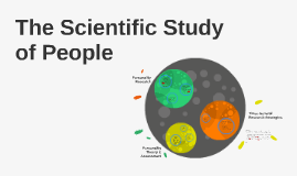 Chapter 2 - The Scientific Study of People