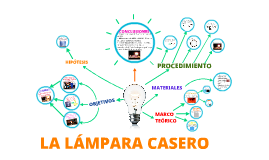 LA LAMPARA CASERA