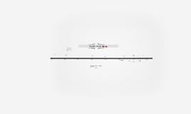 APUSH Civil war timeline project