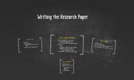 Copy of Writing the Research Paper