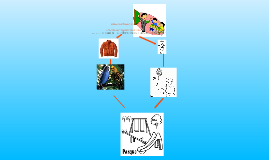 Copy of REGLA ORTOGRAFICA: Uso de los sonidos Que y Qui