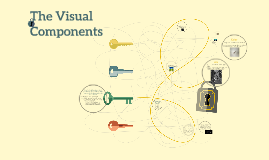 The Visual Components