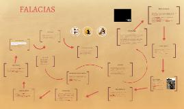Copy of Falacias y Falacias argumentativas