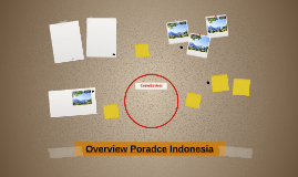 Overview Poradce Indonesia