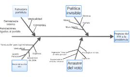 Estructura partidista