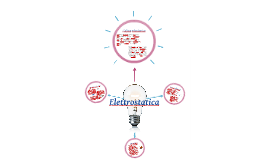 L'elettrostatica