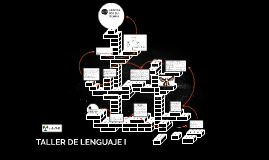TALLER DE LENGUAJE I