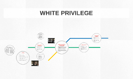 Copy of WHITE PRIVILEGE