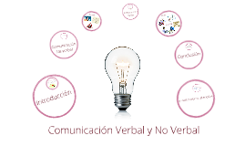 Copy of Comunicación Verbal y No Verbal