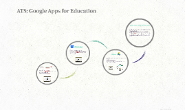 ATS: Google Apps for Education