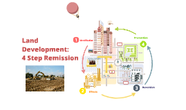 Land Development: 4 Step Remission