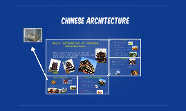 Copy of Major Influences of Chinese Architecture