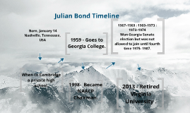Timeline for Julian Bond
