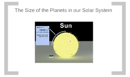 The Size of the planets in our Solar System