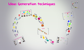 Copy of Copy of Ideas Generation TECNIQUES