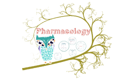 Copy of Pharmacology