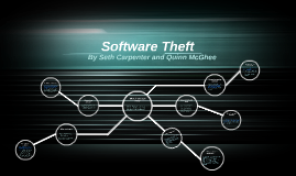 Copy of Software theft