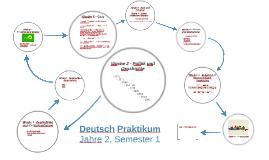 Deutsch Praktikum - Jaar 2 - Semester 1