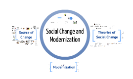 Social Change and Modernization