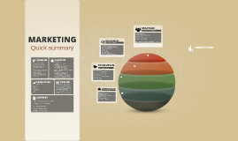 Marketing quick summary